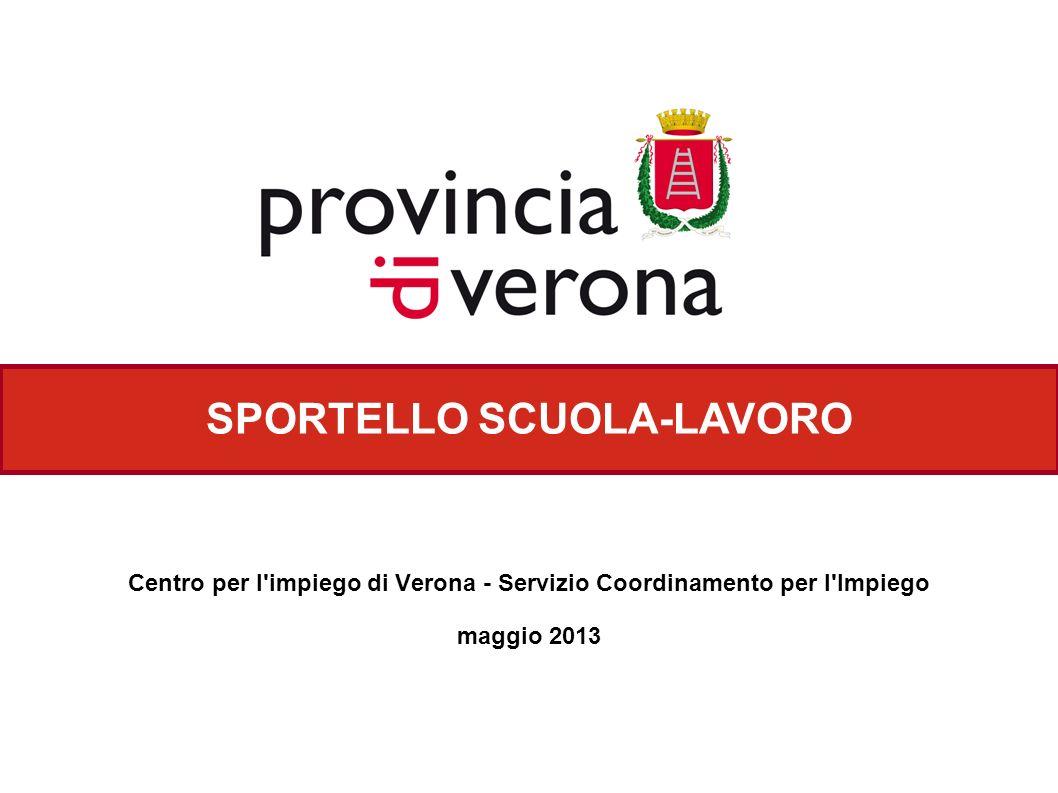 Centro per l'impiego di Verona - Servizio Coordinamento per l'Impiego maggio 2013 SPORTELLO SCUOLA-LAVORO