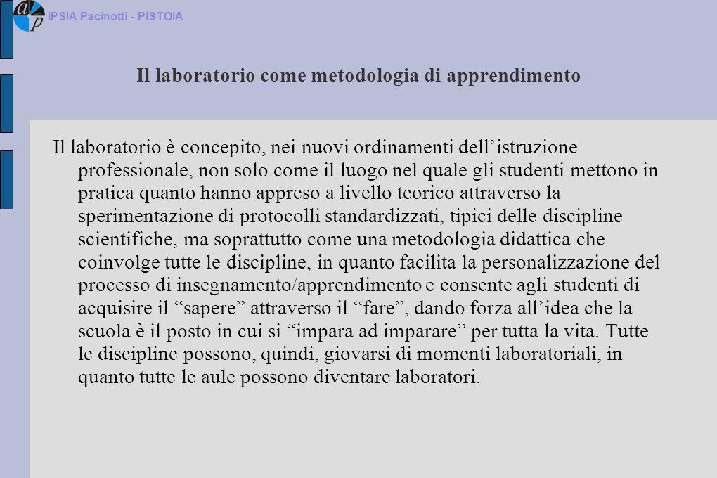 Il laboratorio come metodologia di apprendimento Il laboratorio è concepito, nei nuovi ordinamenti dellistruzione professionale, non solo come il luog