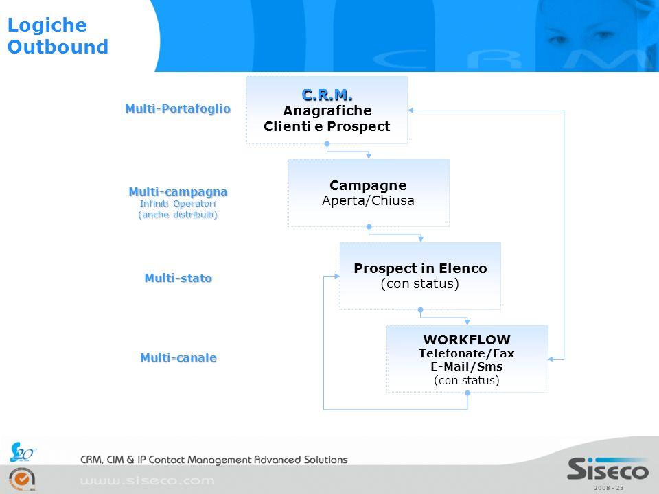 2008 - 23 C.R.M. C.R.M. Anagrafiche Clienti e Prospect Campagne Aperta/Chiusa Prospect in Elenco (con status) WORKFLOW Telefonate/Fax E-Mail/Sms (con