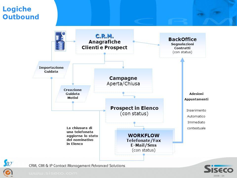 2008 - 24 C.R.M. C.R.M. Anagrafiche Clienti e Prospect Campagne Aperta/Chiusa Prospect in Elenco (con status) WORKFLOW Telefonate/Fax E-Mail/Sms (con