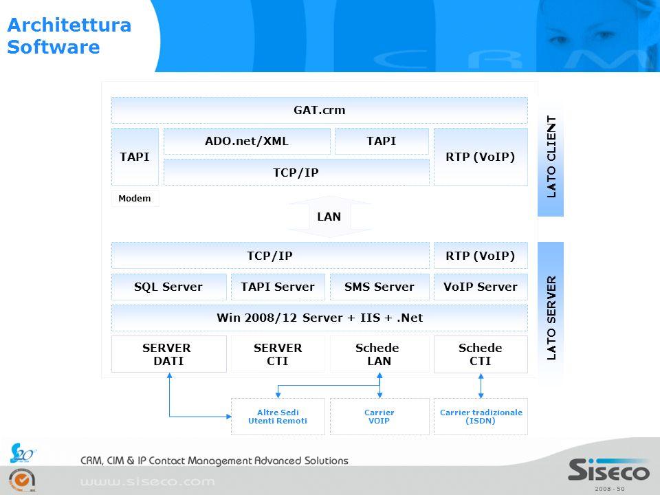 2008 - 50 Win 2008/12 Server + IIS +.Net TCP/IP LAN ADO.net/XML GAT.crm LATO SERVER LATO CLIENT RTP (VoIP) SQL ServerVoIP Server Schede CTI TAPI TAPI