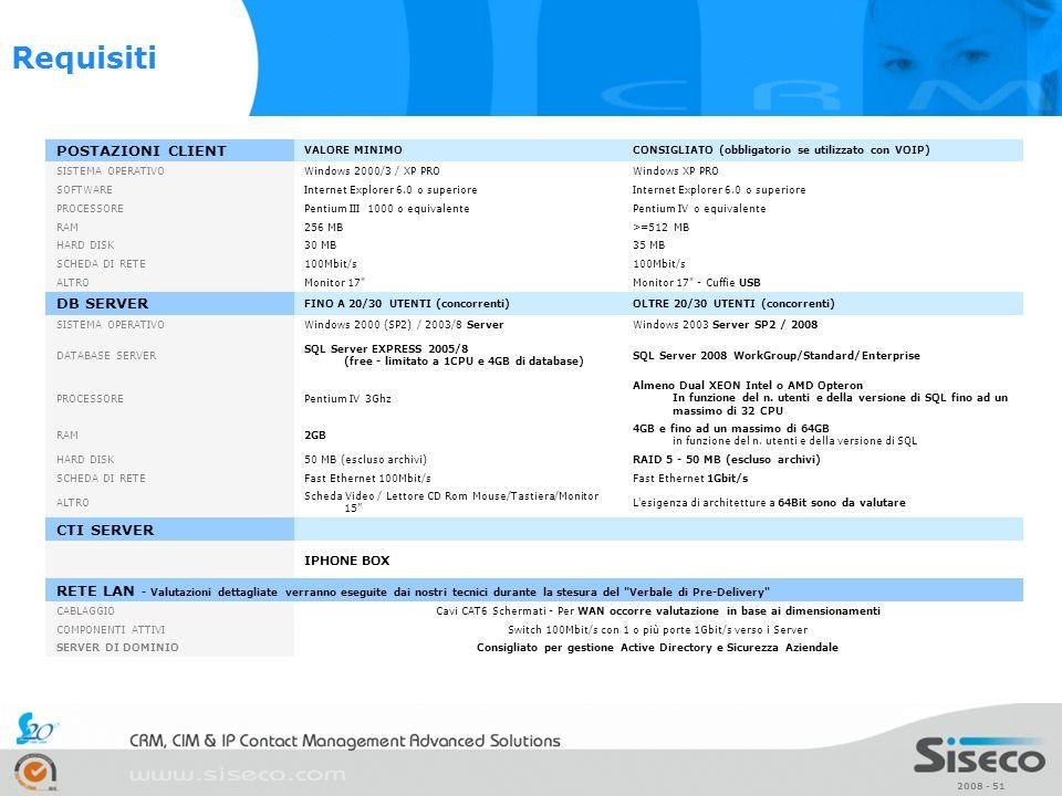 2008 - 51 POSTAZIONI CLIENT VALORE MINIMOCONSIGLIATO (obbligatorio se utilizzato con VOIP) SISTEMA OPERATIVOWindows 2000/3 / XP PROWindows XP PRO SOFT