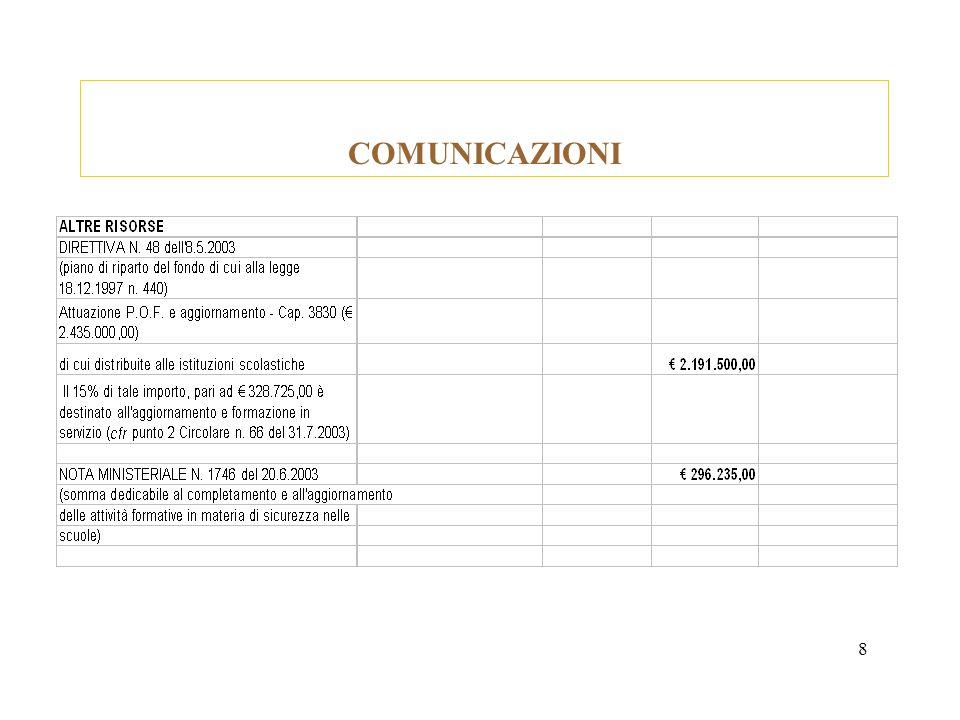 COMUNICAZIONI 8