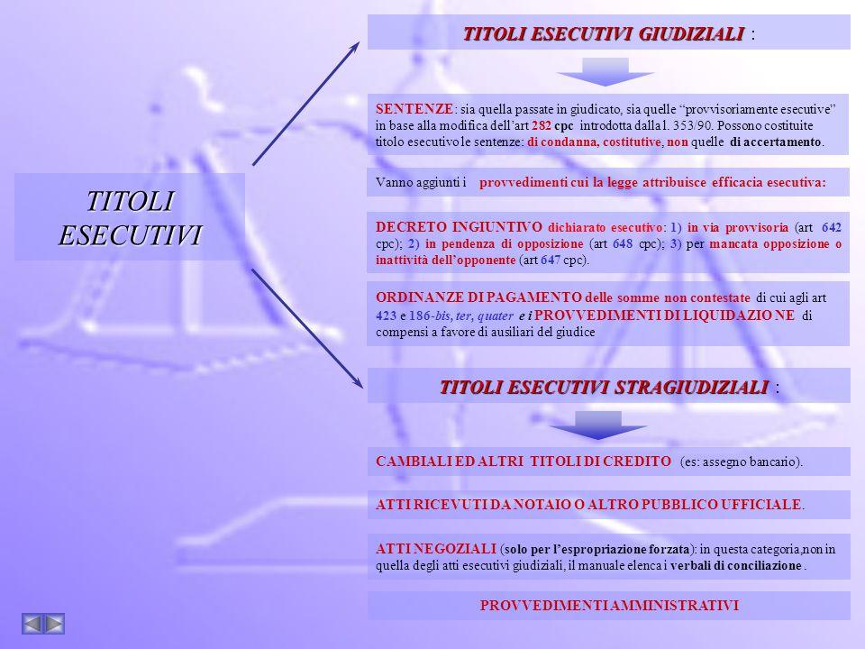 TITOLI ESECUTIVI TITOLI ESECUTIVI SENTENZE: sia quella passate in giudicato, sia quelle provvisoriamente esecutive in base alla modifica dellart 282 cpc introdotta dalla l.