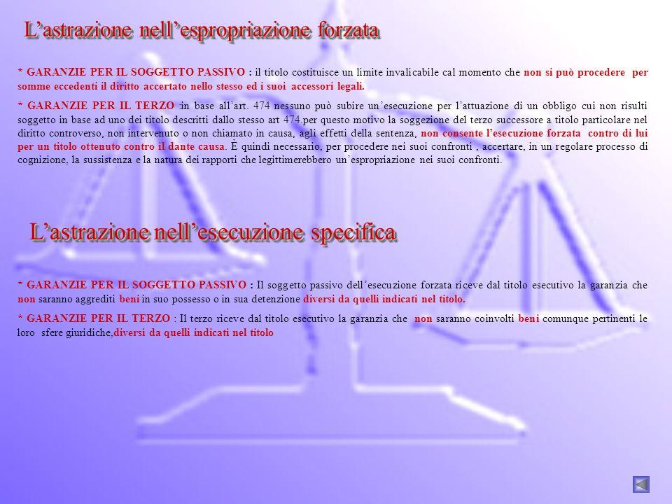 TITOLI ESECUTIVI TITOLI ESECUTIVI SENTENZE: sia quella passate in giudicato, sia quelle provvisoriamente esecutive in base alla modifica dellart 282 c