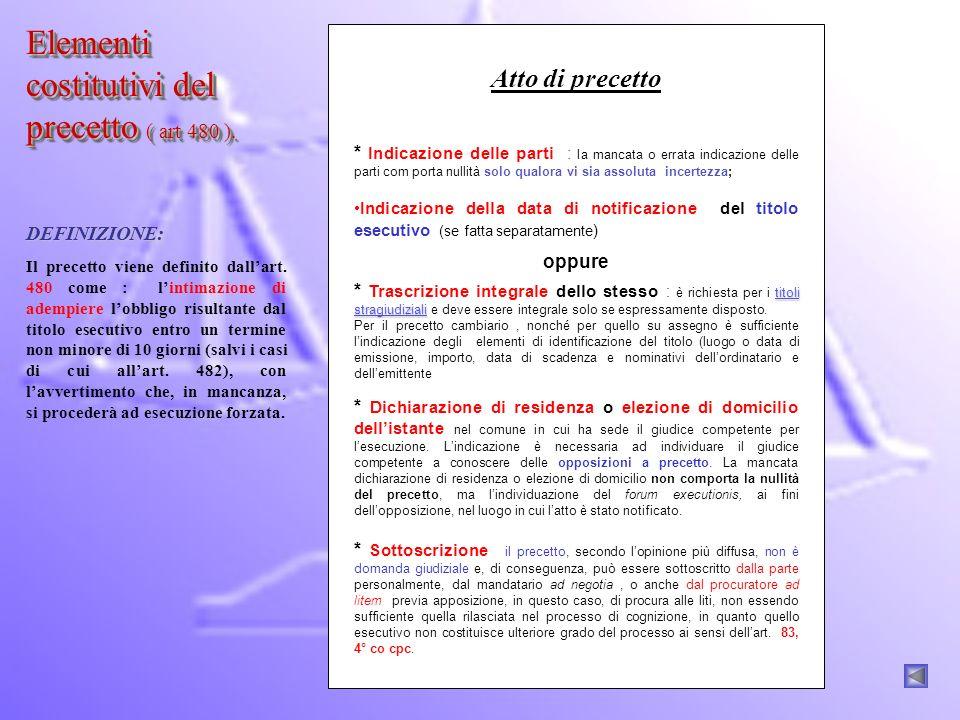Elementi costitutivi del precetto ( art 480 ).