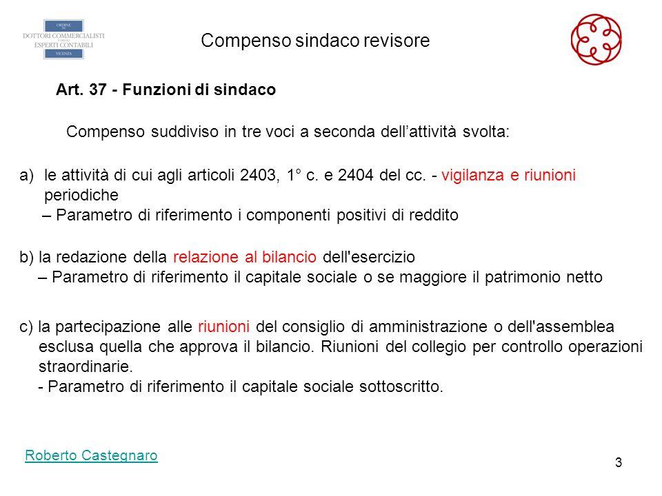 2 Compenso sindaco revisore Roberto Castegnaro Articoli applicabili Art. 37 - Funzioni di sindaco Art. 17 - Spese generali di studio Art. 18 - Spese d
