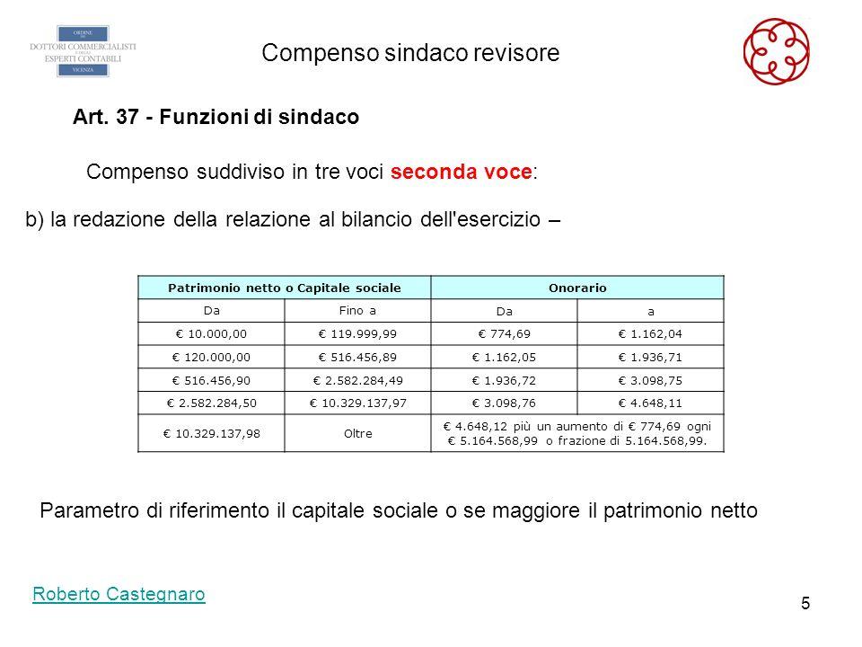 4 Compenso sindaco revisore Roberto Castegnaro Art. 37 - Funzioni di sindaco Compenso suddiviso in tre voci prima voce: a)le attività di cui agli arti