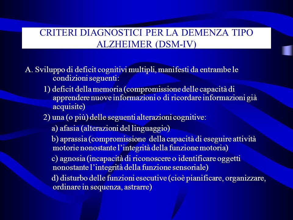CRITERI DIAGNOSTICI PER LA DEMENZA TIPO ALZHEIMER (DSM-IV) A.