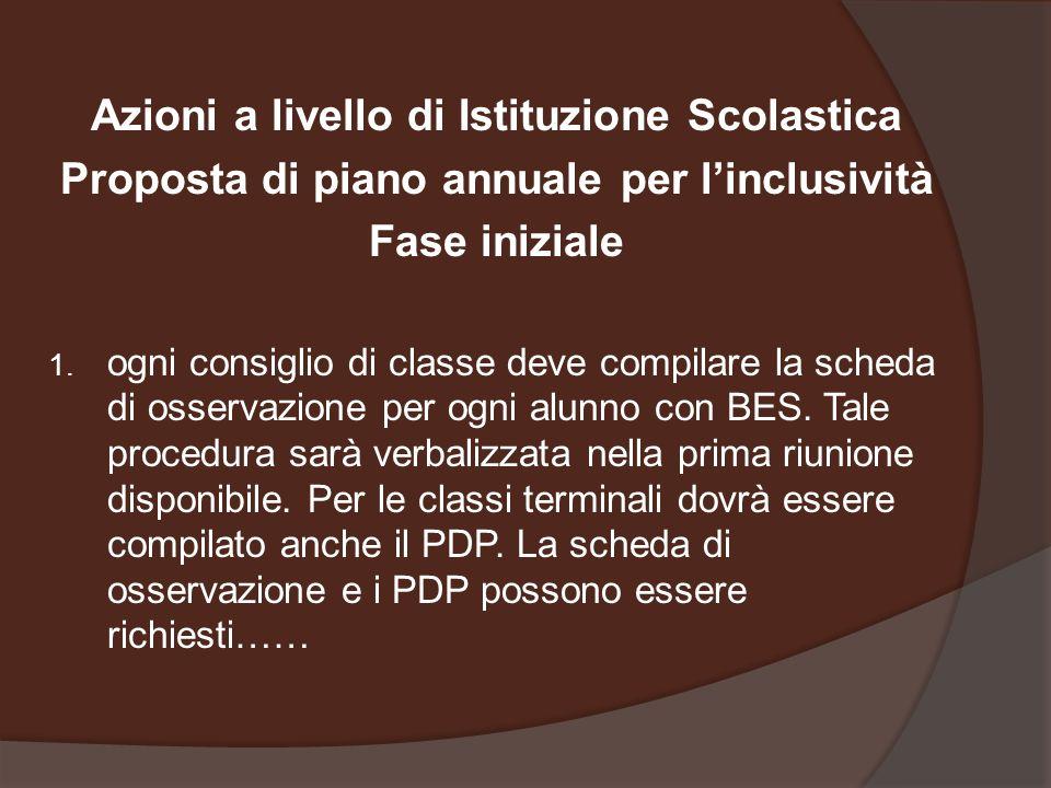 Azioni a livello di Istituzione Scolastica Proposta di piano annuale per linclusività Fase iniziale 1. ogni consiglio di classe deve compilare la sche