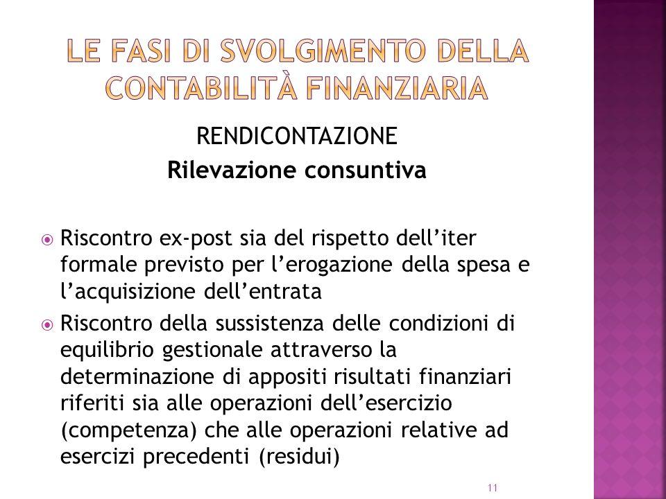 11 RENDICONTAZIONE Rilevazione consuntiva Riscontro ex-post sia del rispetto delliter formale previsto per lerogazione della spesa e lacquisizione del