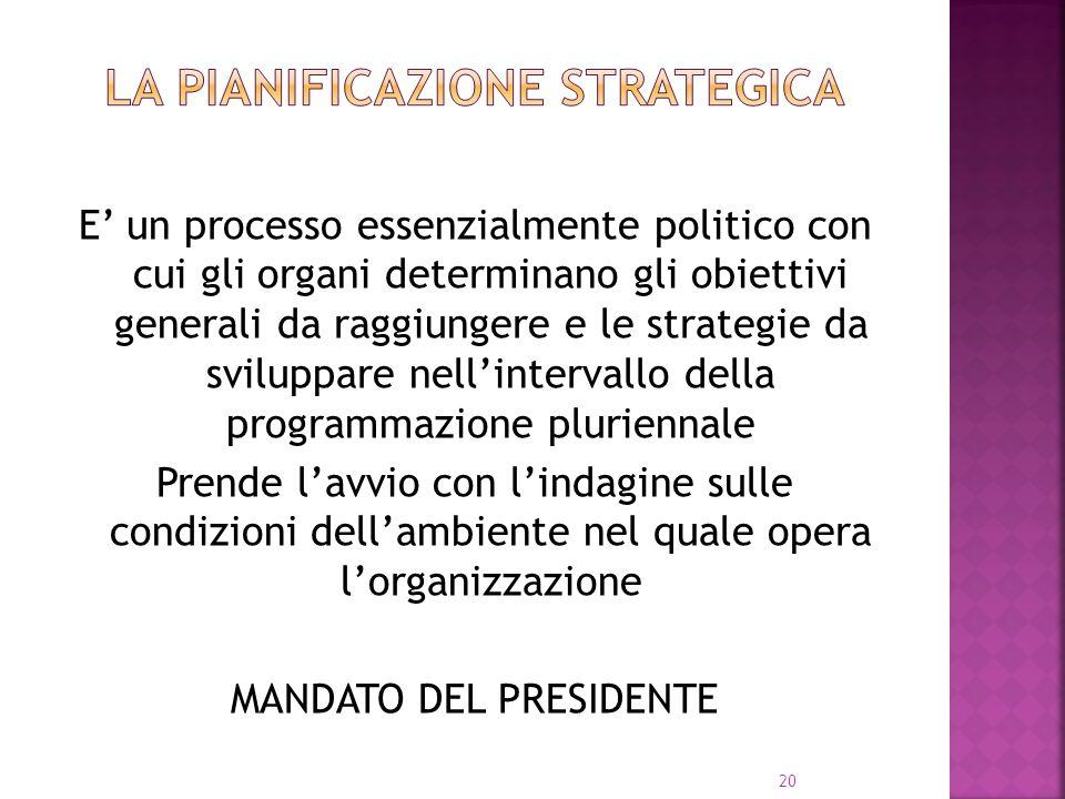 20 E un processo essenzialmente politico con cui gli organi determinano gli obiettivi generali da raggiungere e le strategie da sviluppare nellinterva
