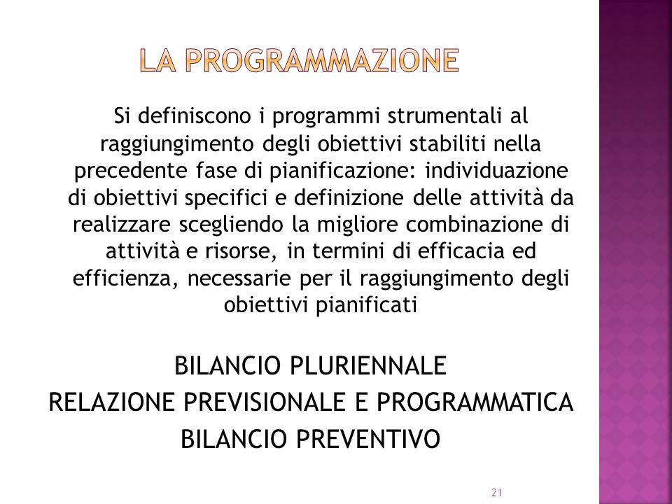 21 Si definiscono i programmi strumentali al raggiungimento degli obiettivi stabiliti nella precedente fase di pianificazione: individuazione di obiet
