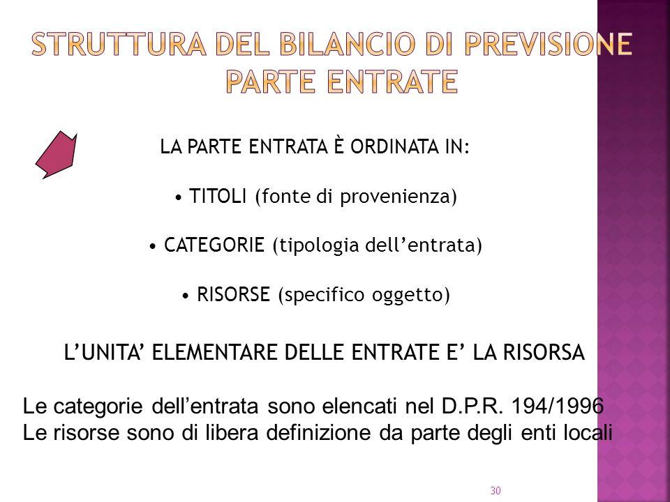 30 LA PARTE ENTRATA È ORDINATA IN: TITOLI (fonte di provenienza) CATEGORIE (tipologia dellentrata) RISORSE (specifico oggetto) LUNITA ELEMENTARE DELLE