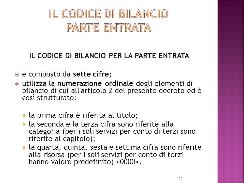 IL CODICE DI BILANCIO PER LA PARTE ENTRATA è composto da sette cifre; utilizza la numerazione ordinale degli elementi di bilancio di cui all'articolo