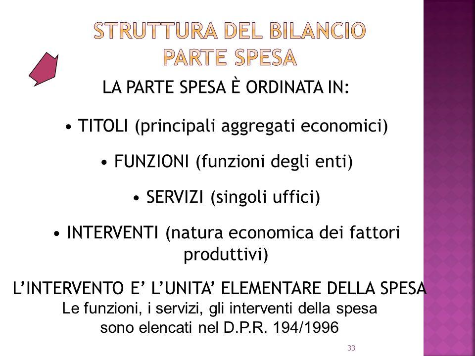 33 LA PARTE SPESA È ORDINATA IN: TITOLI (principali aggregati economici) FUNZIONI (funzioni degli enti) SERVIZI (singoli uffici) INTERVENTI (natura ec