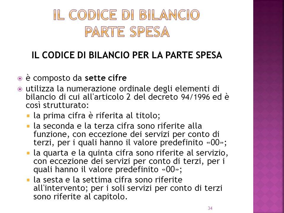 IL CODICE DI BILANCIO PER LA PARTE SPESA è composto da sette cifre utilizza la numerazione ordinale degli elementi di bilancio di cui all'articolo 2 d