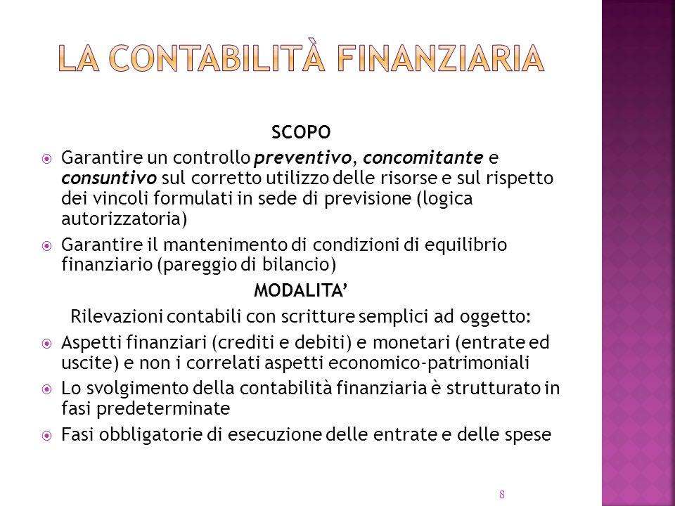 8 SCOPO Garantire un controllo preventivo, concomitante e consuntivo sul corretto utilizzo delle risorse e sul rispetto dei vincoli formulati in sede
