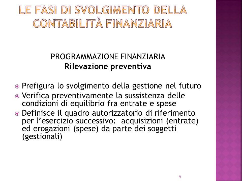 9 PROGRAMMAZIONE FINANZIARIA Rilevazione preventiva Prefigura lo svolgimento della gestione nel futuro Verifica preventivamente la sussistenza delle c