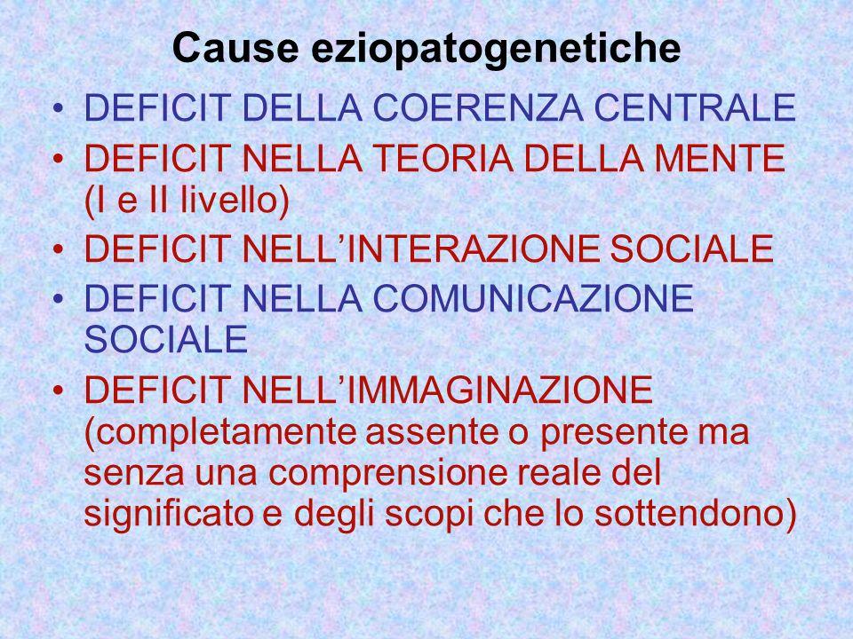 Cause eziopatogenetiche DEFICIT DELLA COERENZA CENTRALE DEFICIT NELLA TEORIA DELLA MENTE (I e II livello) DEFICIT NELLINTERAZIONE SOCIALE DEFICIT NELL