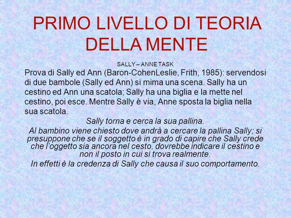 SALLY – ANNE TASK Prova di Sally ed Ann (Baron-CohenLeslie, Frith, 1985): servendosi di due bambole (Sally ed Ann) si mima una scena. Sally ha un cest