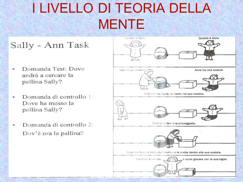 I LIVELLO DI TEORIA DELLA MENTE