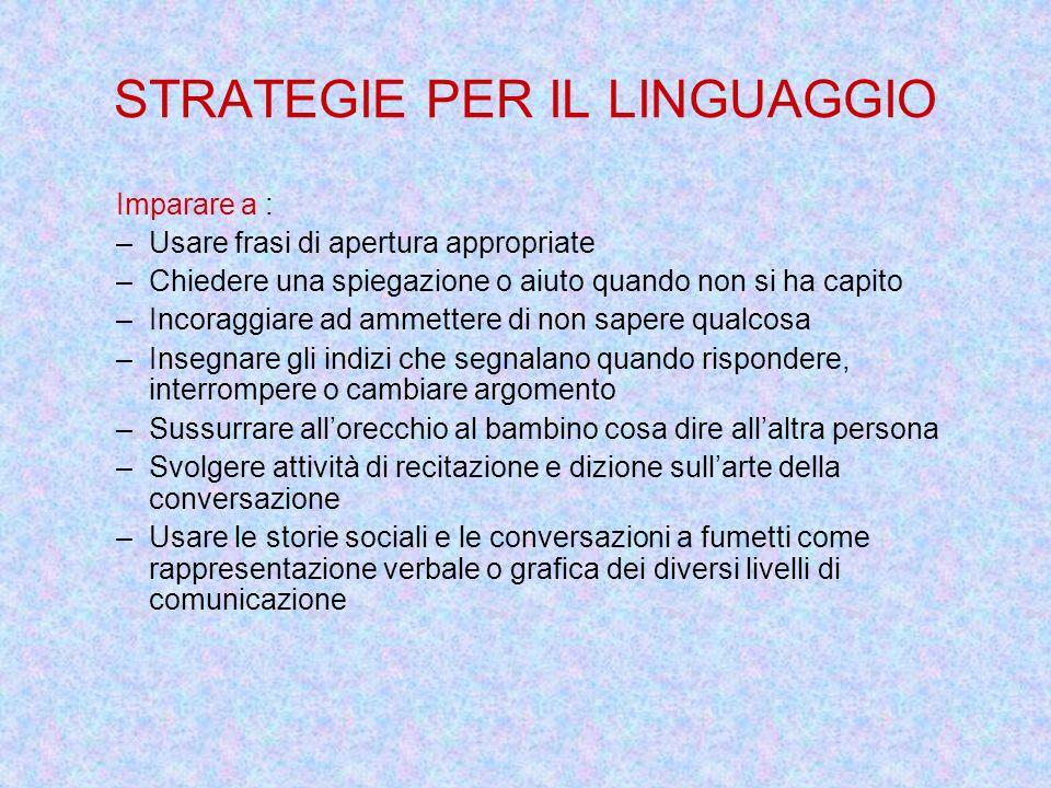 STRATEGIE PER IL LINGUAGGIO Imparare a : –Usare frasi di apertura appropriate –Chiedere una spiegazione o aiuto quando non si ha capito –Incoraggiare