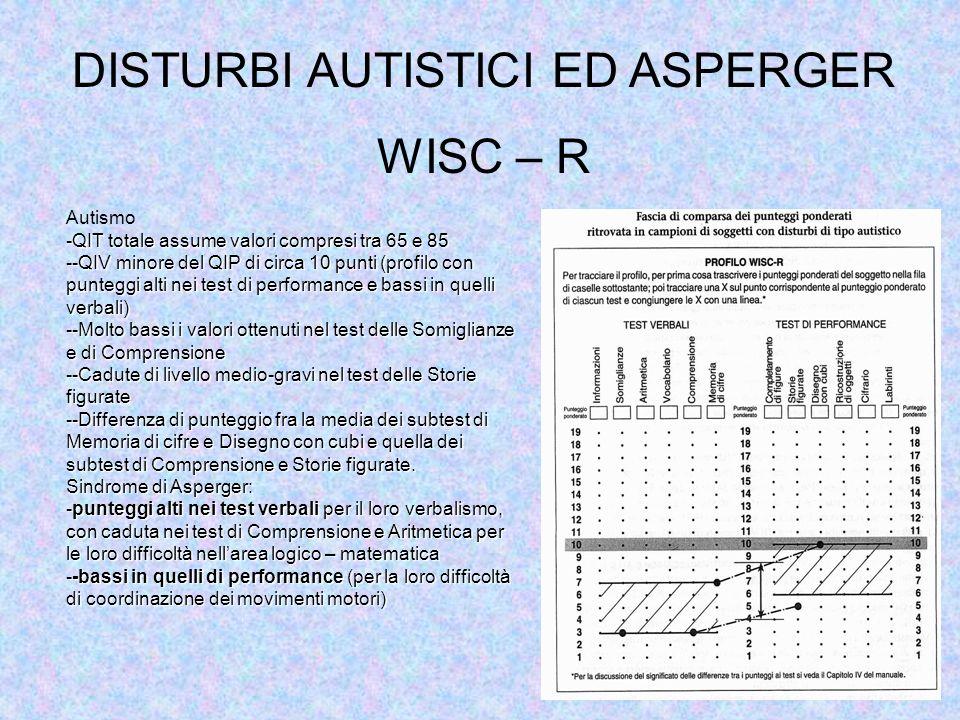 DISTURBI AUTISTICI ED ASPERGER WISC – R Autismo -QIT totale assume valori compresi tra 65 e 85 --QIV minore del QIP di circa 10 punti (profilo con pun
