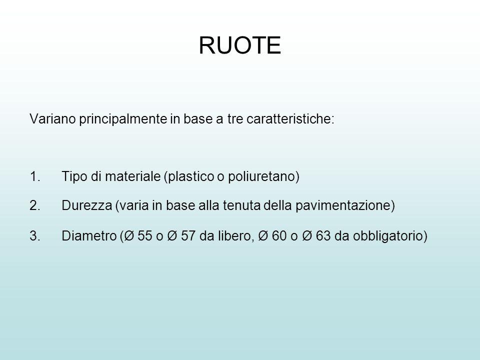 RUOTE Variano principalmente in base a tre caratteristiche: 1.Tipo di materiale (plastico o poliuretano) 2.Durezza (varia in base alla tenuta della pavimentazione) 3.Diametro (Ø 55 o Ø 57 da libero, Ø 60 o Ø 63 da obbligatorio)