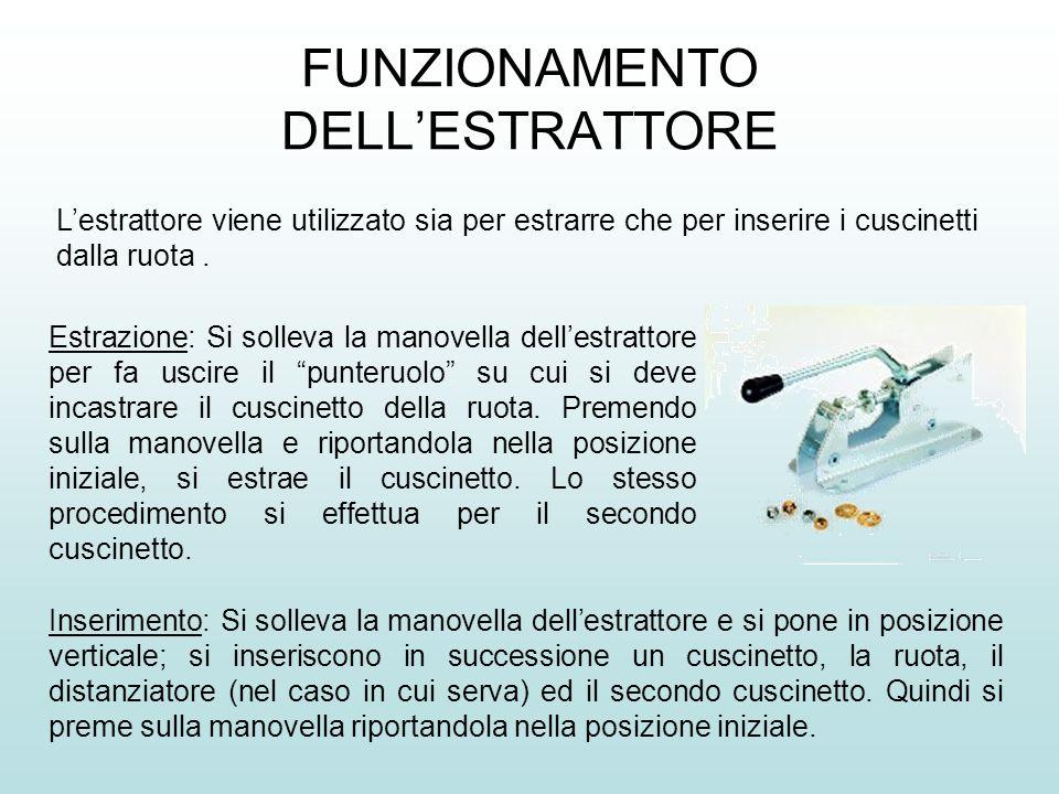 FUNZIONAMENTO DELLESTRATTORE Lestrattore viene utilizzato sia per estrarre che per inserire i cuscinetti dalla ruota.