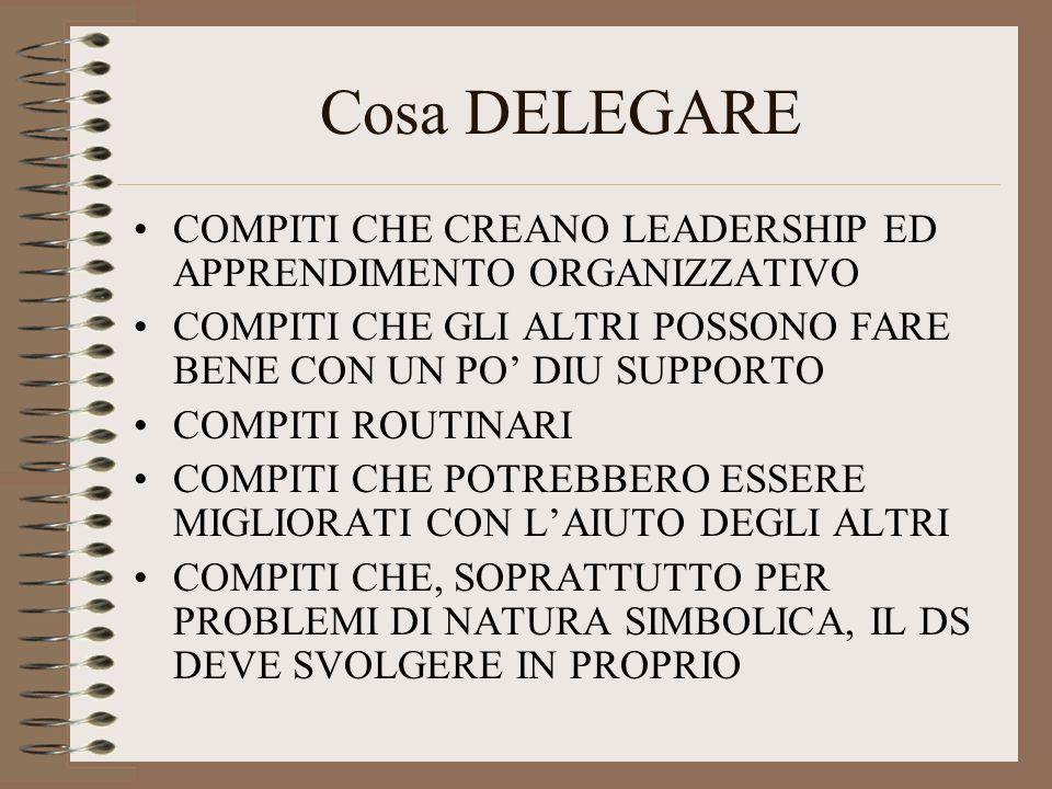 IL profilo organizzativo della delega La paura di perdere il potere Fa vedere ostacoli…. Ostacoli di natura emotiva Ostacoli di natura cognitiva Ostac
