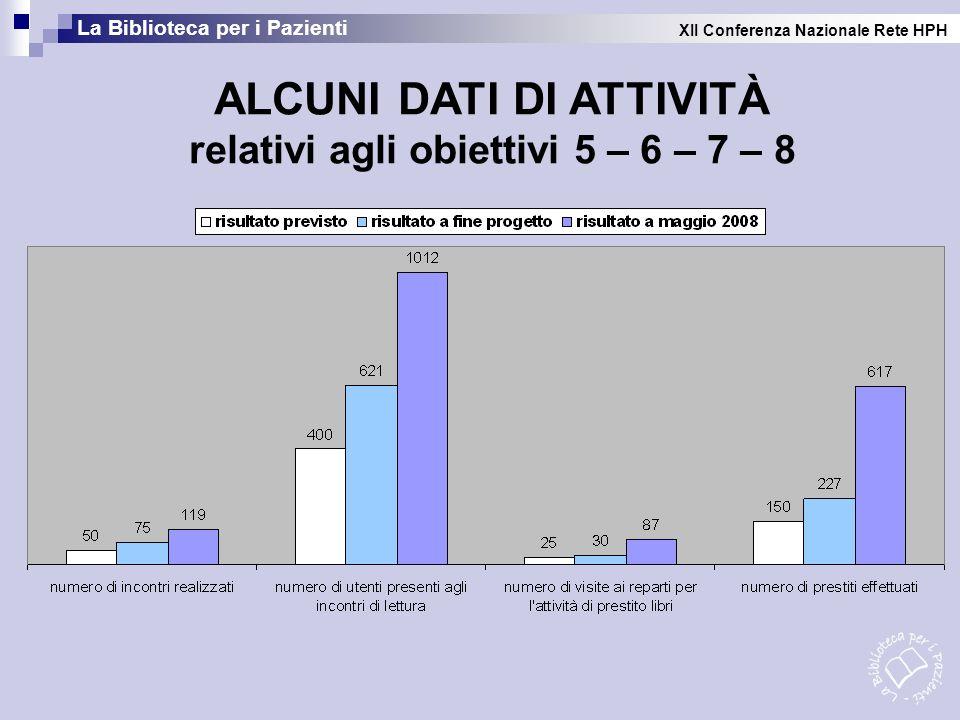 La Biblioteca per i Pazienti XII Conferenza Nazionale Rete HPH ALCUNI DATI DI ATTIVITÀ relativi agli obiettivi 5 – 6 – 7 – 8