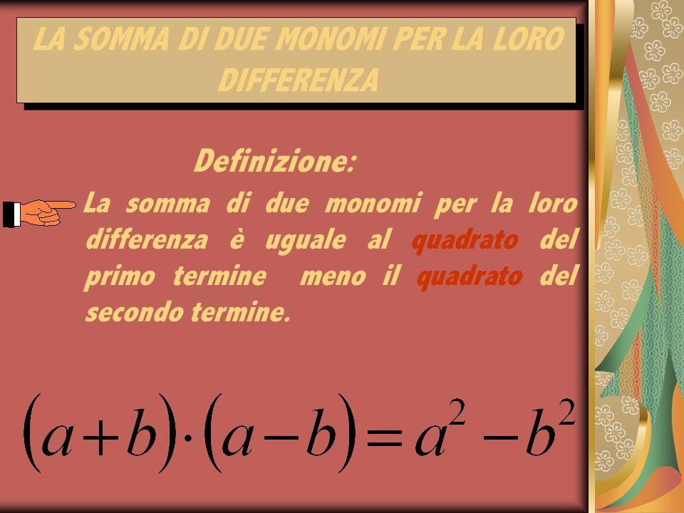 LA SOMMA DI DUE MONOMI PER LA LORO DIFFERENZA La somma di due monomi per la loro differenza è uguale al quadrato del primo termine meno il quadrato del secondo termine.