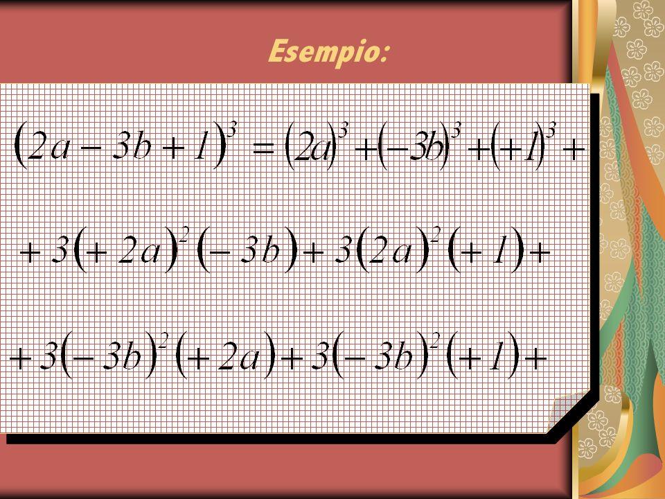 Il cubo di un polinomio è dato dal polinomio che ha per termini: 1°) i cubi di tutti i termini; 2°) i tripli prodotti dei quadrati di ciascuno dei termini per ognuno degli altri; 3°) i sestupli dei prodotti a tre a tre.