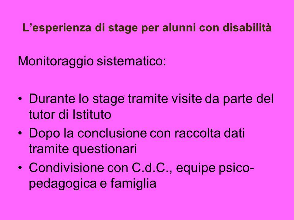Lesperienza di stage per alunni con disabilità Monitoraggio sistematico: Durante lo stage tramite visite da parte del tutor di Istituto Dopo la conclu