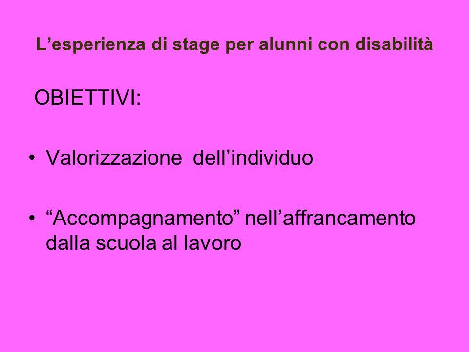 Lesperienza di stage per alunni con disabilità Soggetti coinvolti: Alunno Famiglia C.d.C.