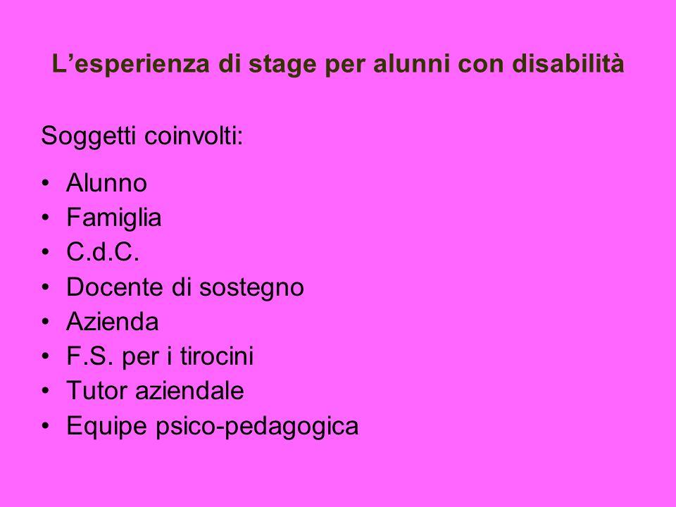 Lesperienza di stage per alunni con disabilità Soggetti coinvolti: Alunno Famiglia C.d.C. Docente di sostegno Azienda F.S. per i tirocini Tutor aziend