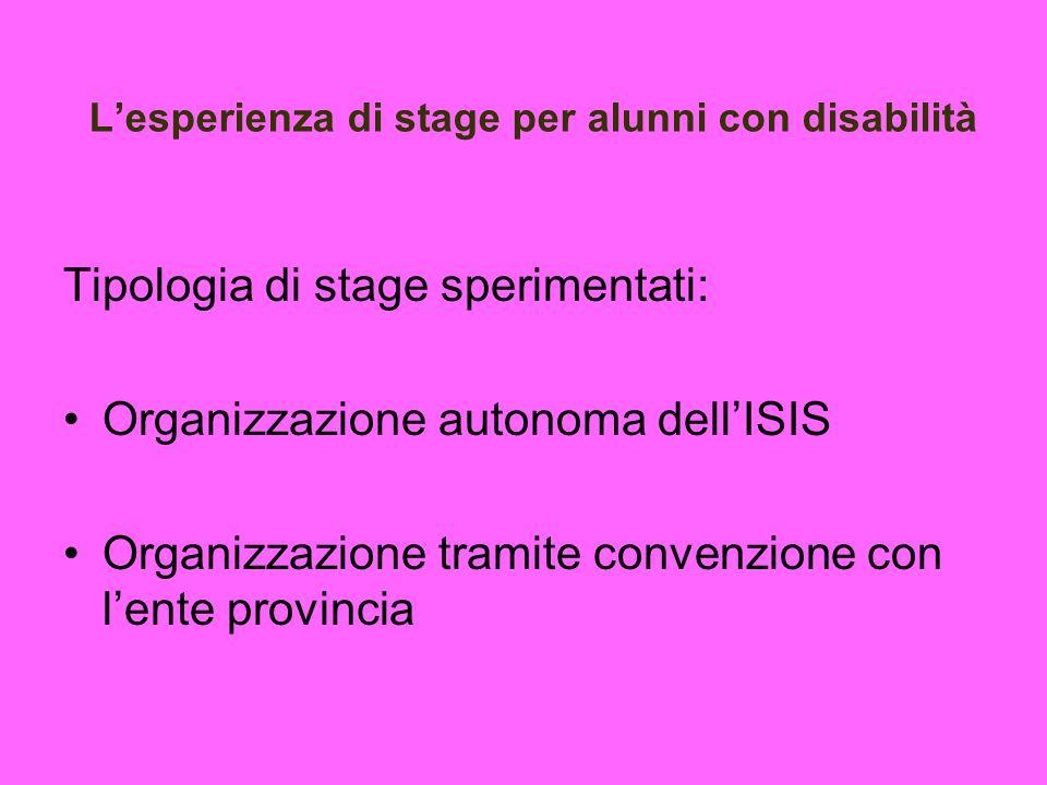 Lesperienza di stage per alunni con disabilità Tipologia di stage sperimentati: Organizzazione autonoma dellISIS Organizzazione tramite convenzione co