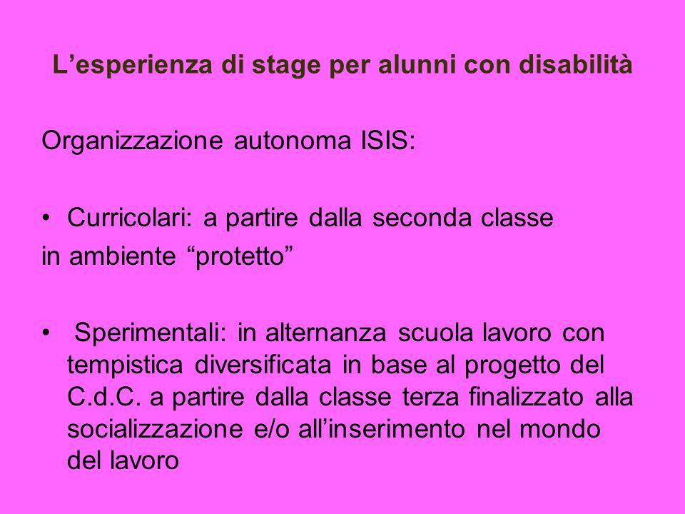 Lesperienza di stage per alunni con disabilità Organizzazione autonoma ISIS: Curricolari: a partire dalla seconda classe in ambiente protetto Sperimen