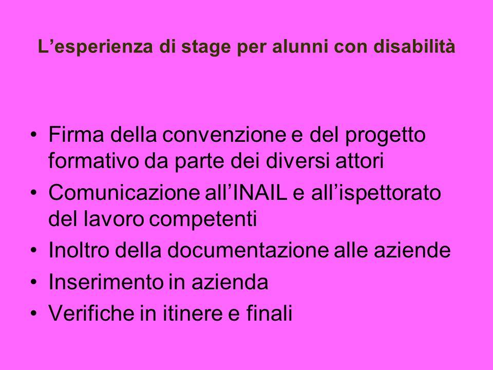 Lesperienza di stage per alunni con disabilità Firma della convenzione e del progetto formativo da parte dei diversi attori Comunicazione allINAIL e a
