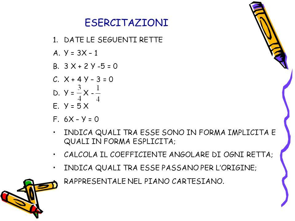 ESERCITAZIONI 1.DATE LE SEGUENTI RETTE A.Y = 3X – 1 B.3 X + 2 Y -5 = 0 C.X + 4 Y – 3 = 0 D.Y = X - E.Y = 5 X F.6X – Y = 0 INDICA QUALI TRA ESSE SONO I
