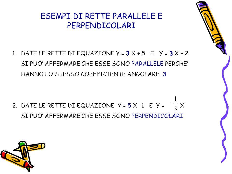 ESEMPI DI RETTE PARALLELE E PERPENDICOLARI 1.DATE LE RETTE DI EQUAZIONE Y = 3 X + 5 E Y = 3 X – 2 SI PUO AFFERMARE CHE ESSE SONO PARALLELE PERCHE HANN