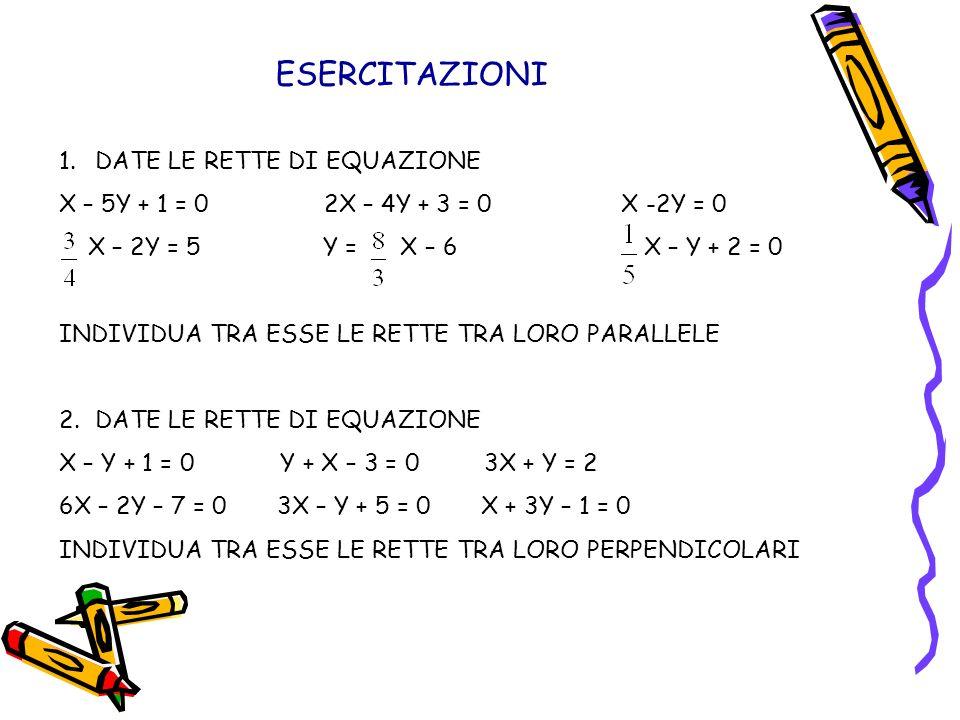 ESERCITAZIONI 1.DATE LE RETTE DI EQUAZIONE X – 5Y + 1 = 0 2X – 4Y + 3 = 0 X -2Y = 0 X – 2Y = 5 Y = X – 6 X – Y + 2 = 0 INDIVIDUA TRA ESSE LE RETTE TRA