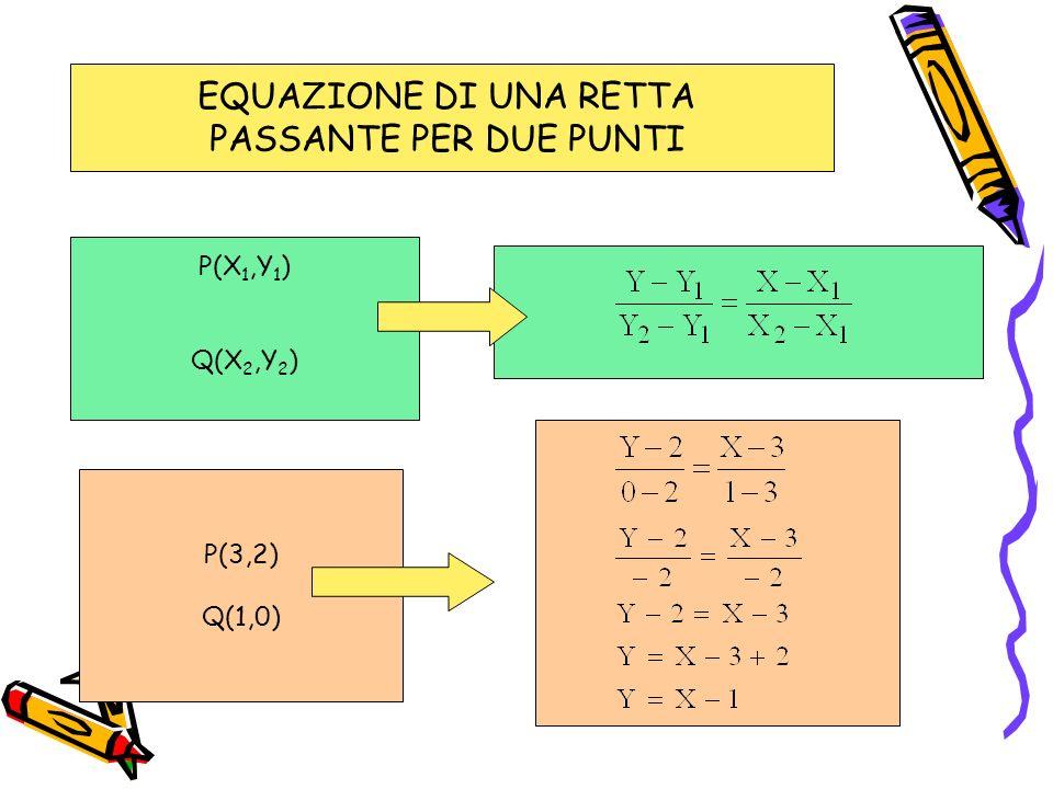 EQUAZIONE DI UNA RETTA PASSANTE PER DUE PUNTI P(X 1,Y 1 ) Q(X 2,Y 2 ) P(3,2) Q(1,0)