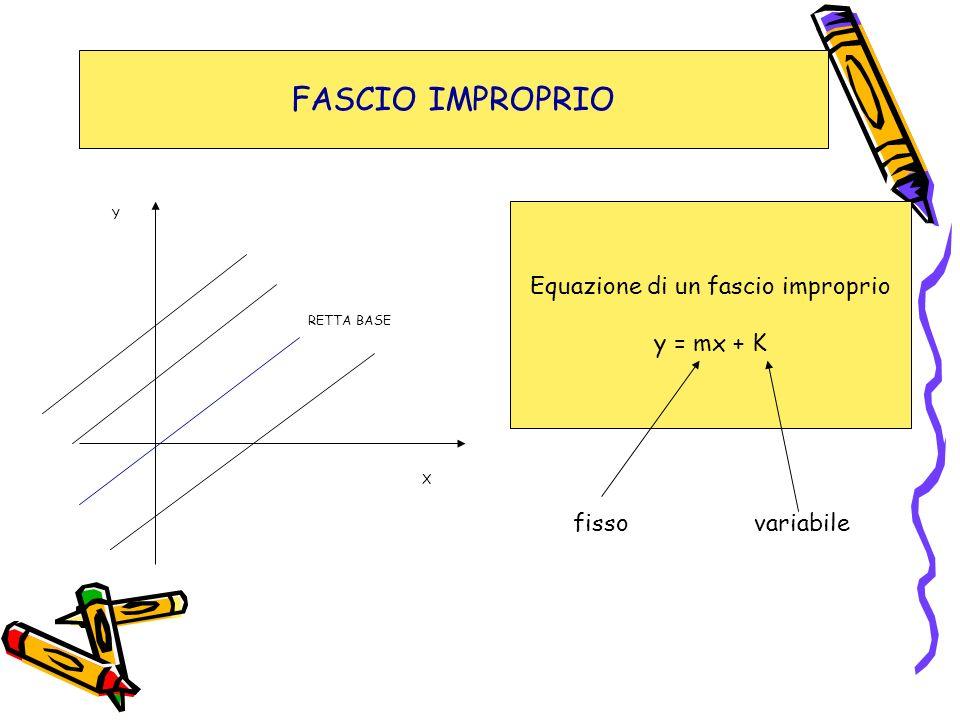 FASCIO IMPROPRIO RETTA BASE X Y Equazione di un fascio improprio y = mx + K fissovariabile