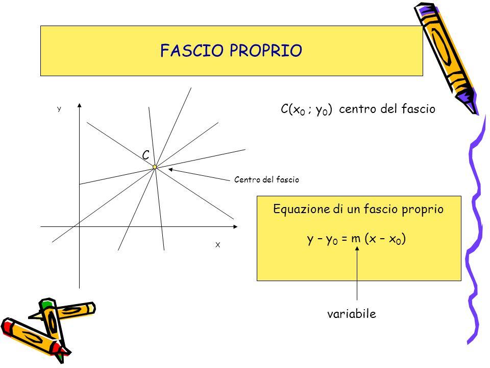 FASCIO PROPRIO Centro del fascio X Y C C(x 0 ; y 0 ) centro del fascio Equazione di un fascio proprio y – y 0 = m (x – x 0 ) variabile