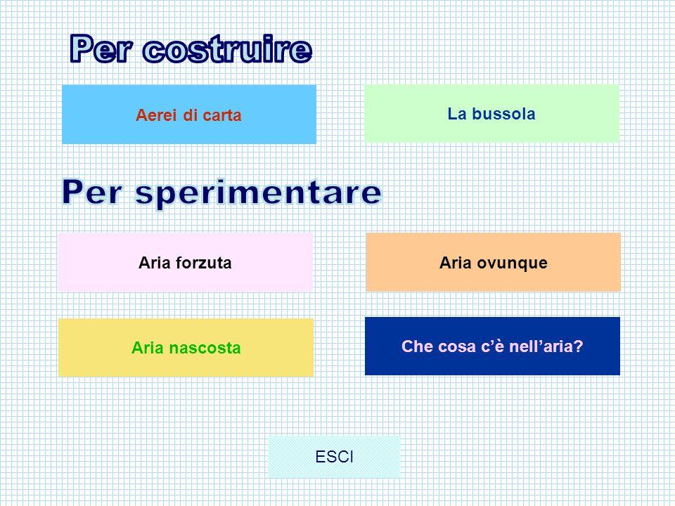 Istruzioni di: Federica, Stefania, Vincenzo. Clicca qui per vedere
