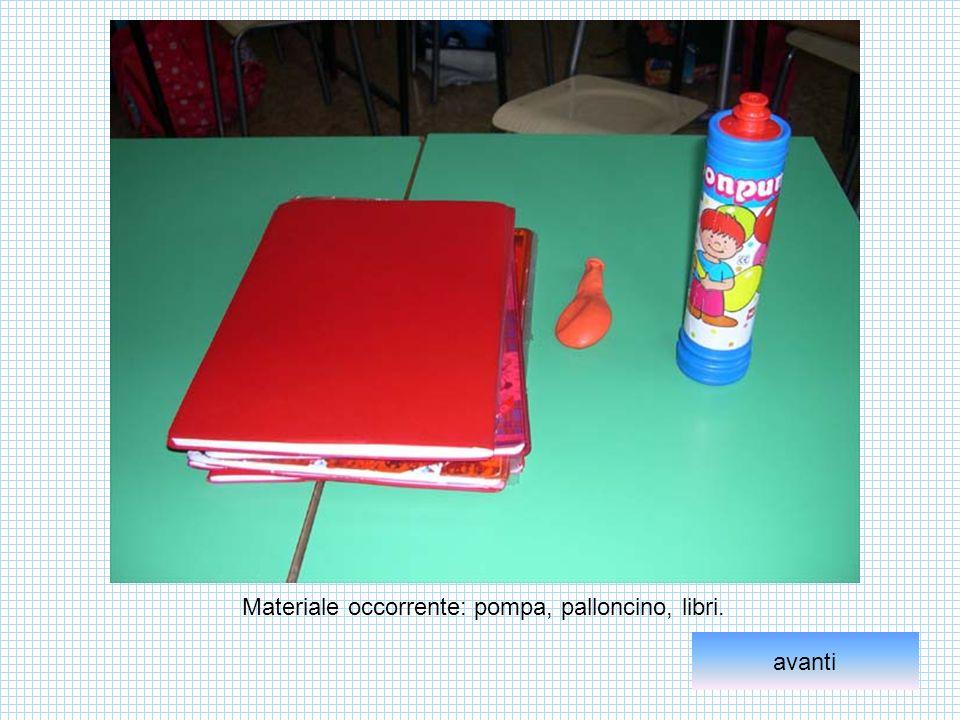 Materiale occorrente: pompa, palloncino, libri. avanti