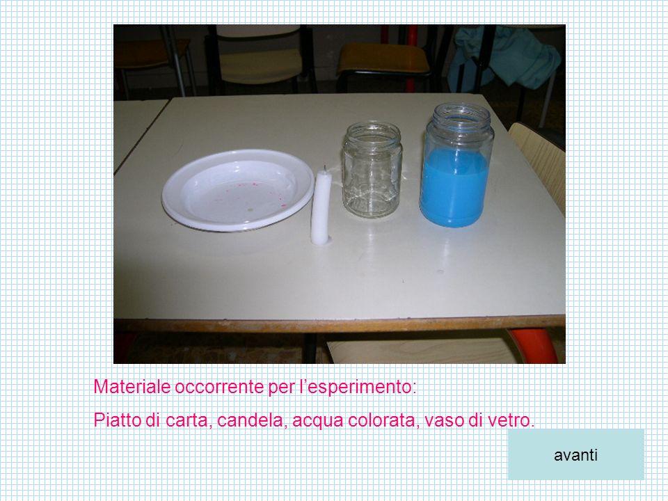 Materiale occorrente per lesperimento: Piatto di carta, candela, acqua colorata, vaso di vetro. avanti