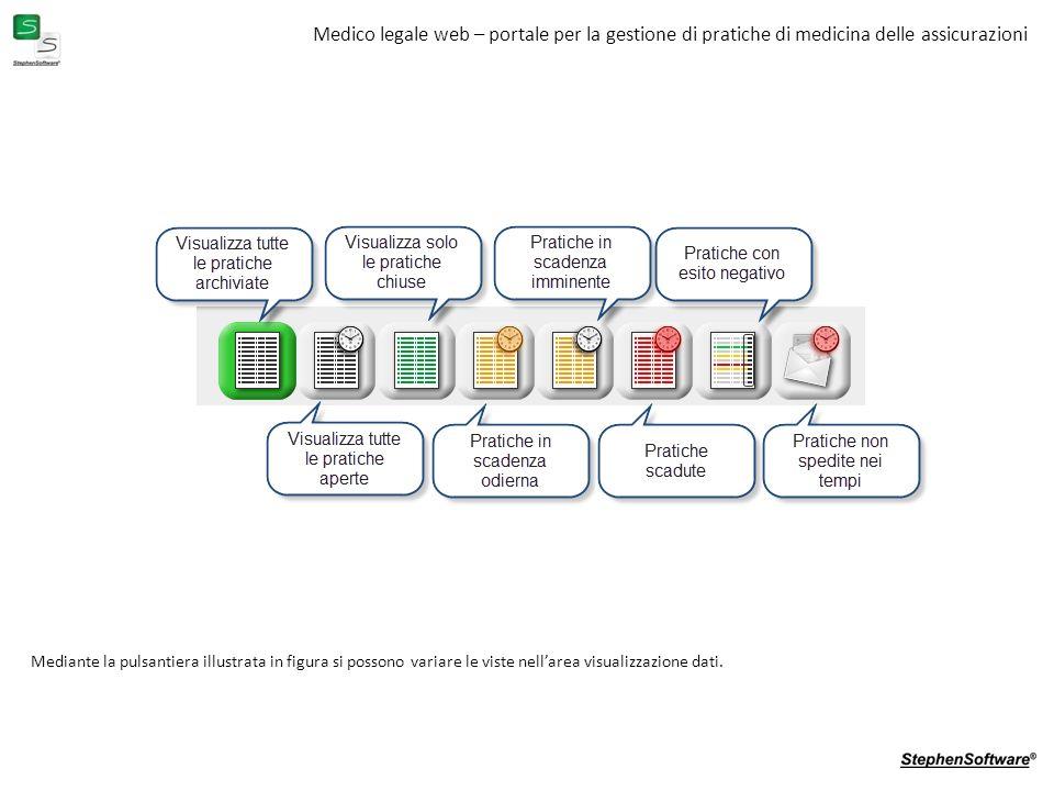 Medico legale web – portale per la gestione di pratiche di medicina delle assicurazioni Mediante la pulsantiera illustrata in figura si possono variare le viste nellarea visualizzazione dati.
